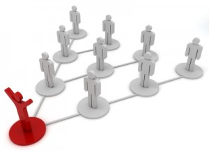 disadvantages of single sourcing